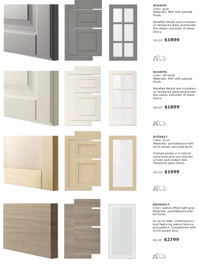 Ikea sektion cabinet doors and drawer fronts 3 1864 for Cost of new cabinet doors and drawers
