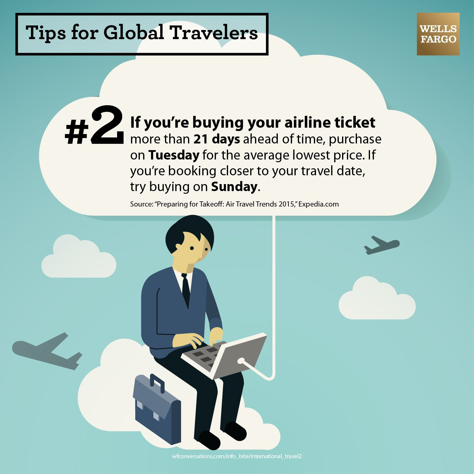 International Travel Tips Time Your Purchase