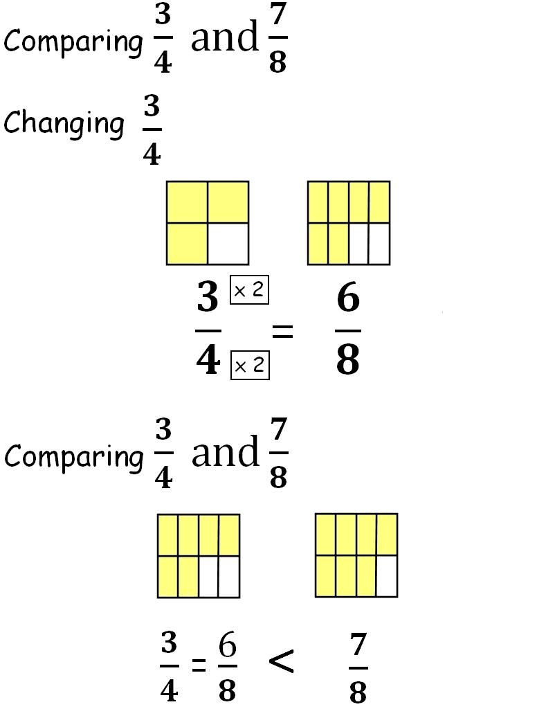 How to bring to a common denominator 39