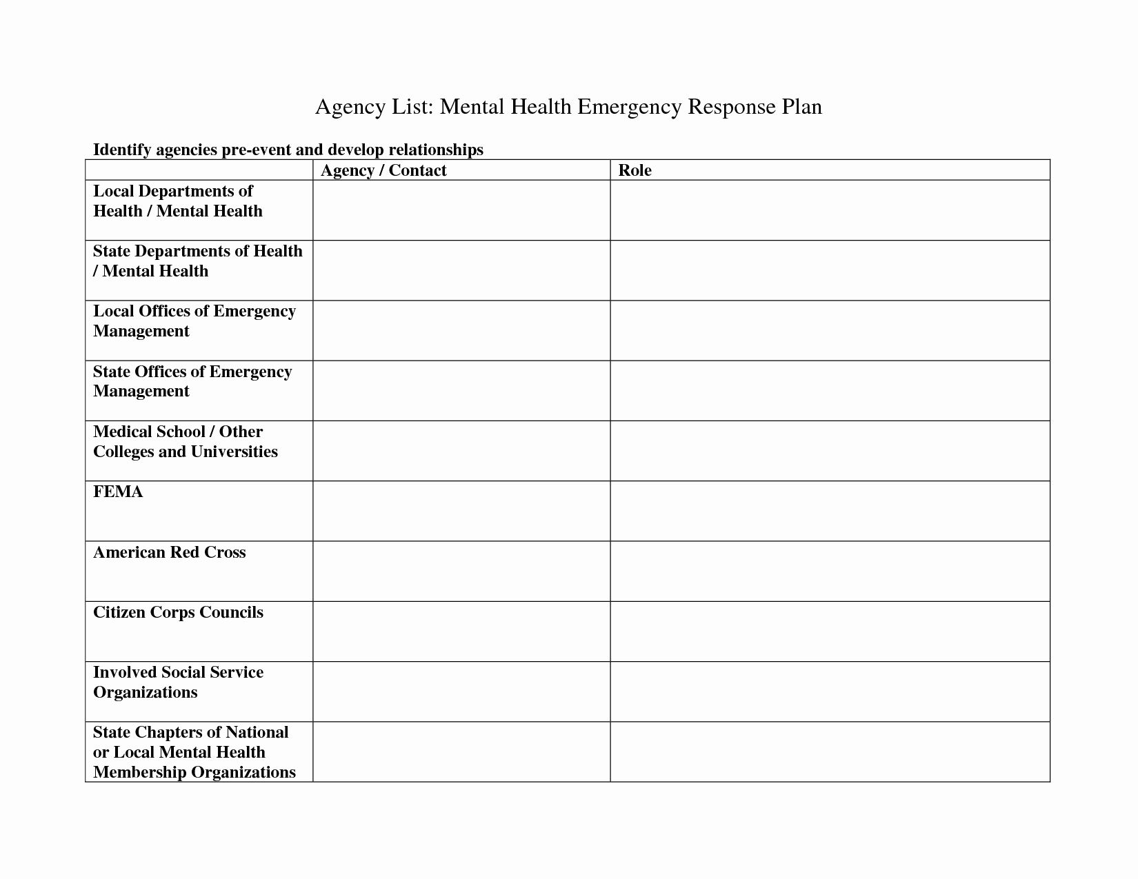Crisis Intervention Plan Template from i.pinimg.com