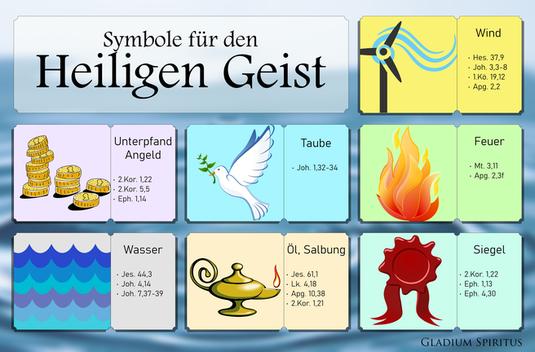 Christliche Perlen Christliche Impulse In Worten Filmen Und Bildern Heiliger Geist Geister Symbole