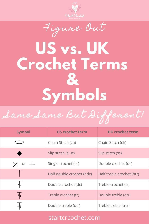 Useful Beginner S Guide To Uk Vs Us Crochet Terms In 2020 Crochet Patterns Basic Crochet Stitches Single Crochet Stitch