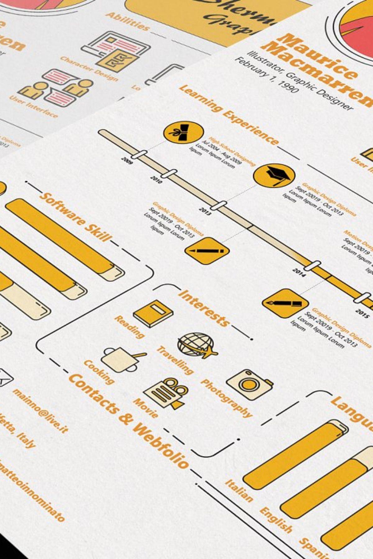Creative Designer Resume Template Resume template