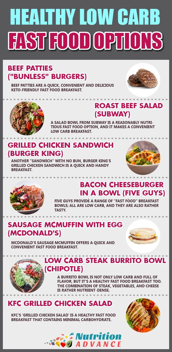 14 Low Carb Fast Food Breakfast and Dinner Options images