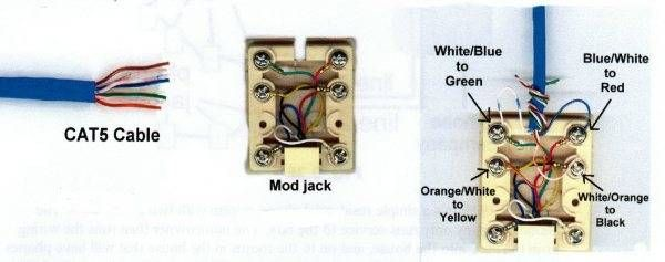 phone wiring diagram cat5 phone image wiring diagram house wiring cat 5 the wiring diagram on phone wiring diagram cat5