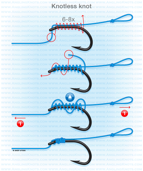 Diagram of snell knot snell knot two treble hooks for Best fishing hook knot