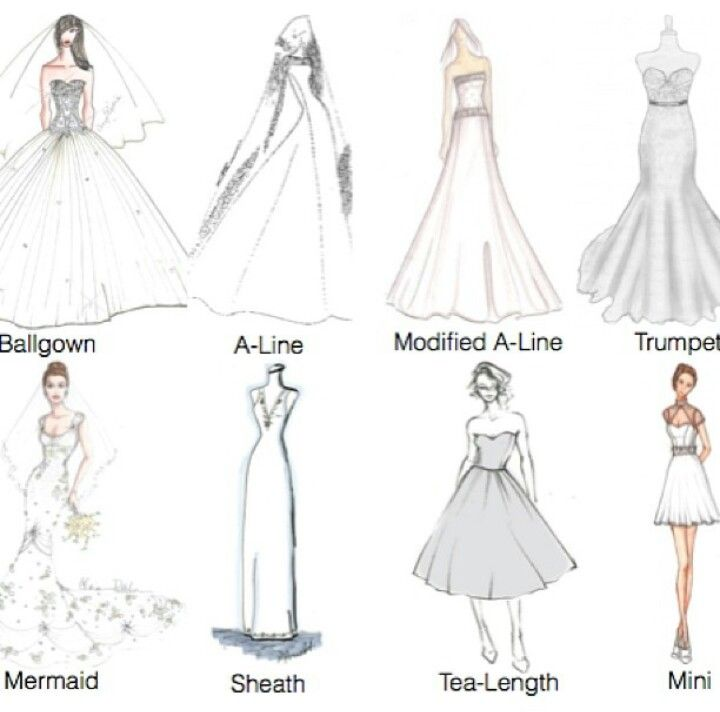 Diffe Type Of Dresses Wedding