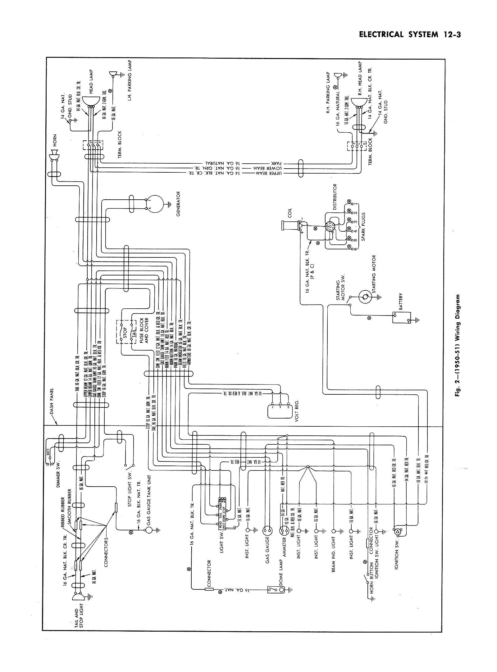New Car Dimmer Switch Wiring Diagram
