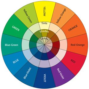 Color Wheel Colors Tints Shades And Tones Explained Theory How To Apply It