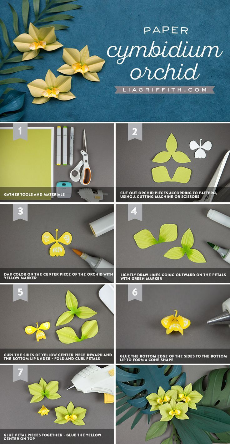 Diy tropical wreath flowers craft and diy paper