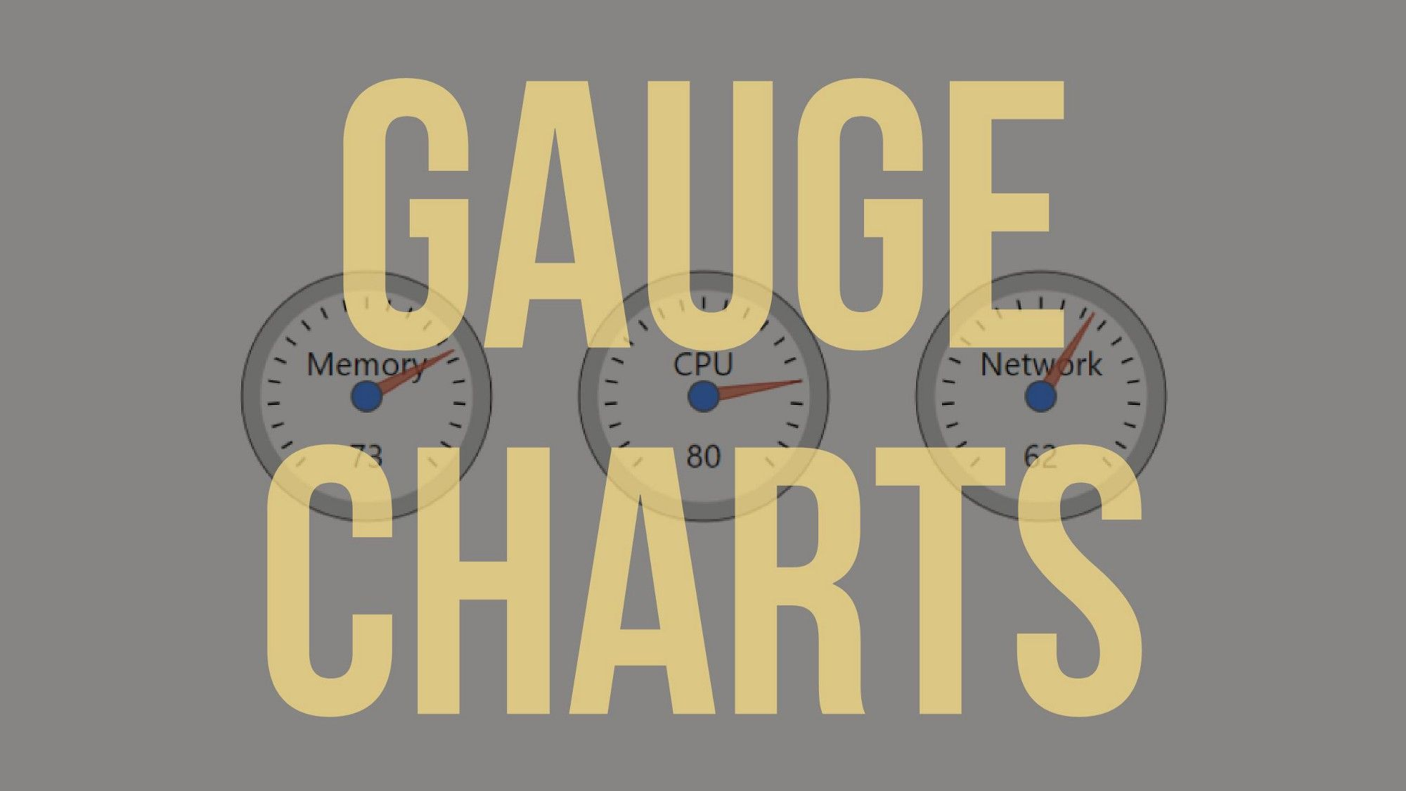 Google-style gauge charts using D3 – Travis Horn | D3
