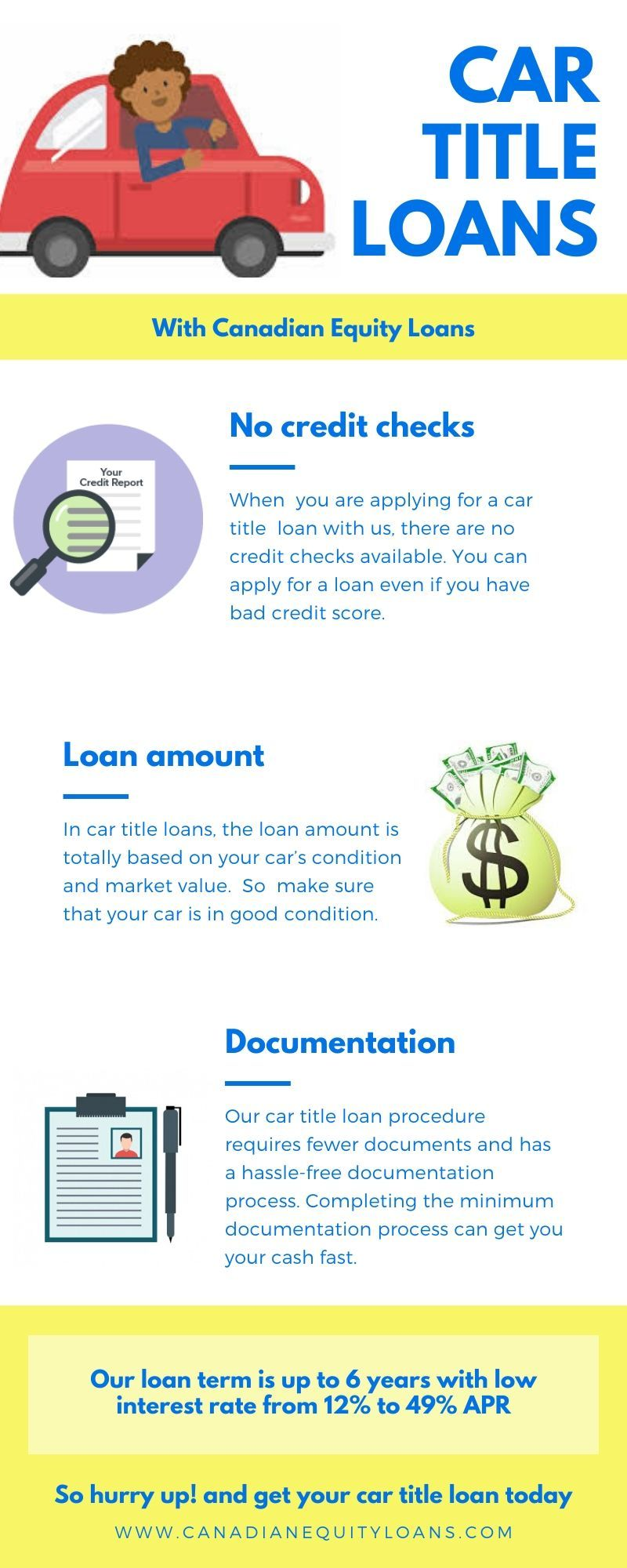 In Ladner Can I Get The Car Title Loans Approval On The Same Day Car Title Bad Credit Score Loan