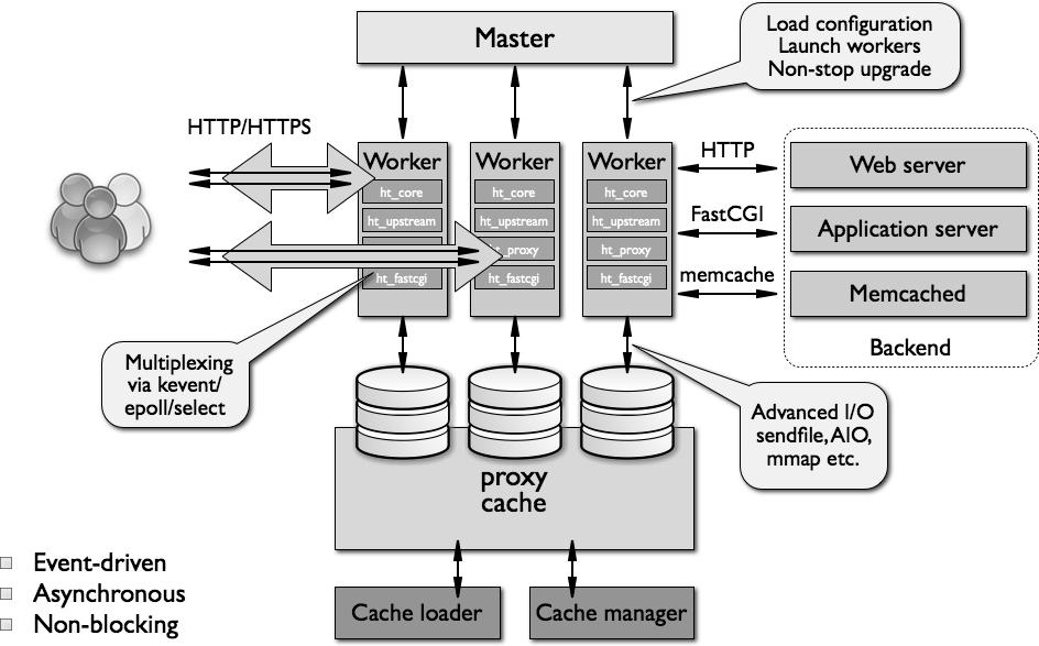 Pin on Cloud Computing