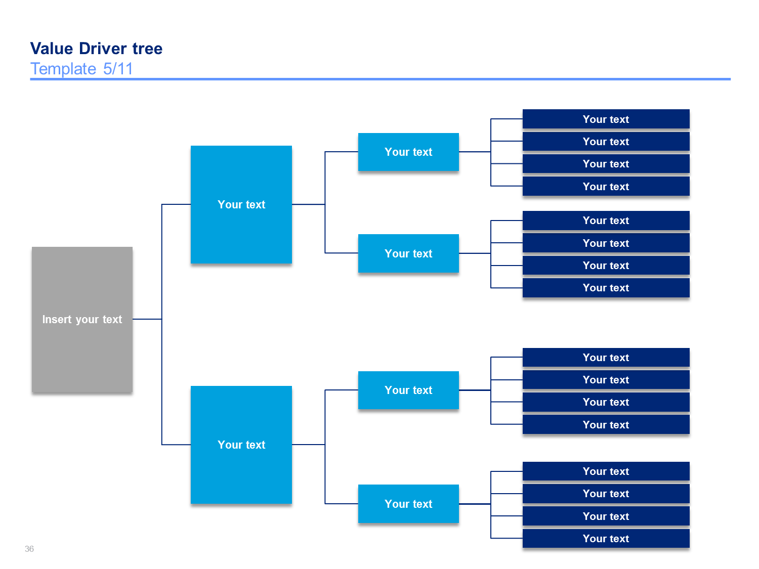 Decision Tree Templates  Decision Tree Template And Reuse