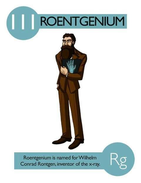 Roentgenium human periodic table Pinterest Periodic table - best of periodic table of elements group names
