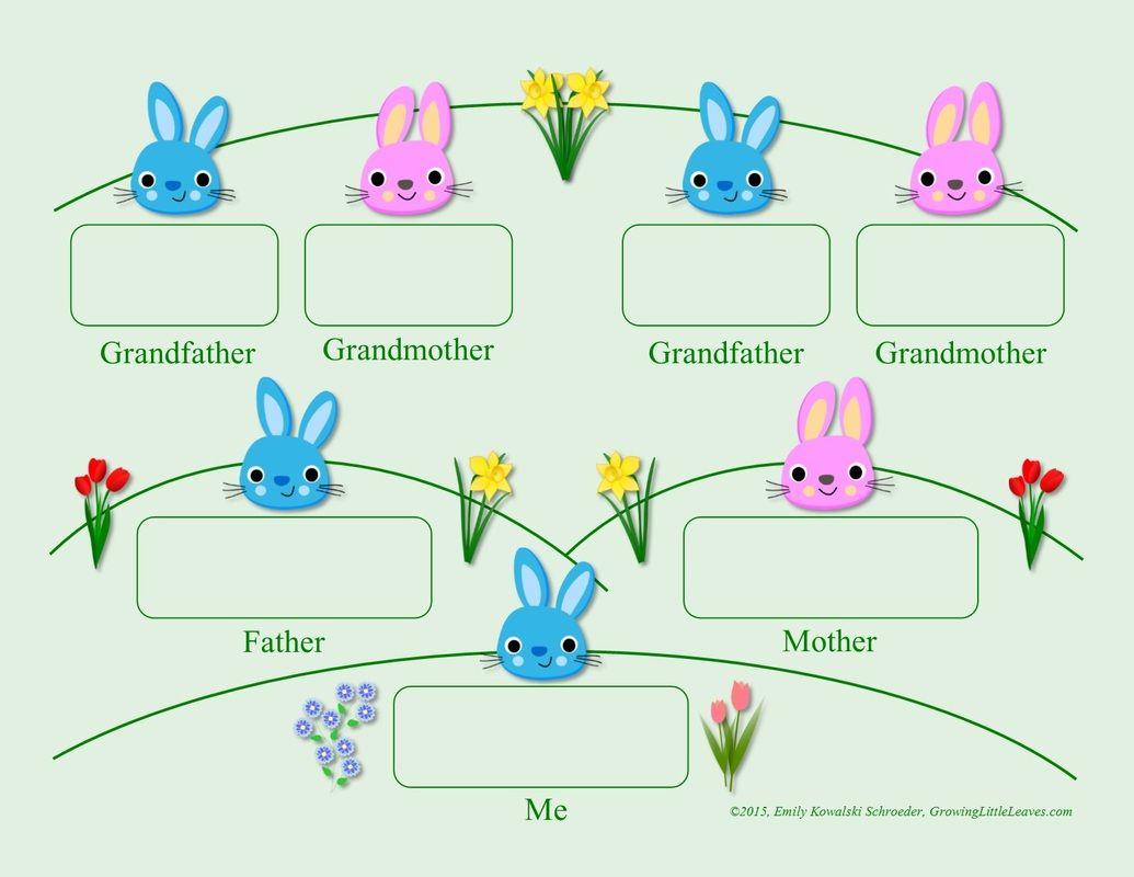 Bunny Family Tree Free Printables Growinglittleleaves