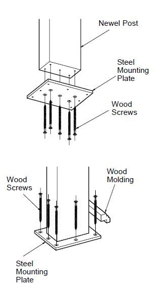 Delicieux How Do You Install A Floor Level Newel Post? There Are Several Ways, All  Described Here!