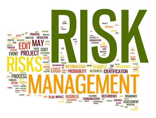 Riskmanagement Word Map  Working    Word Map Riyadh