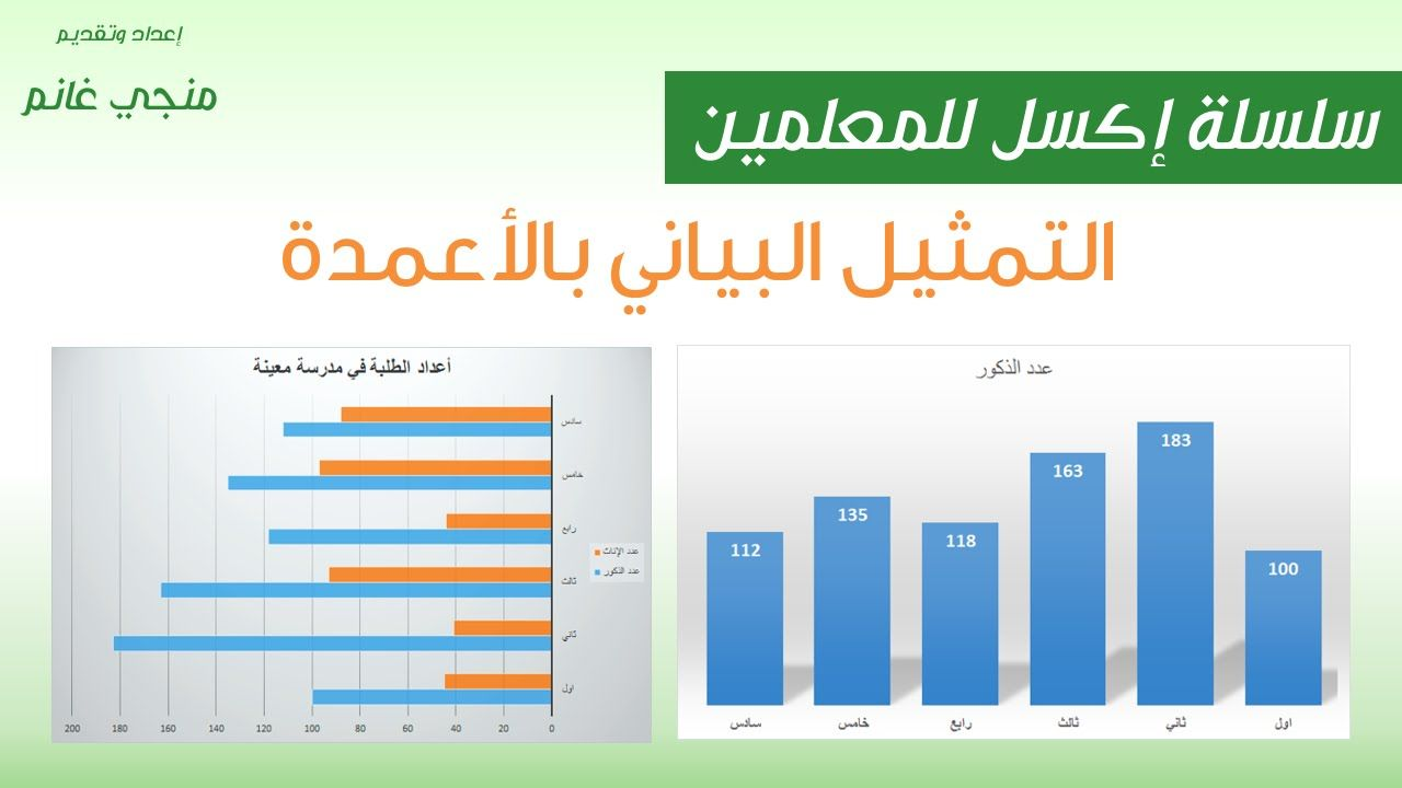 إكسل للمعلمين ح19 تمثيل البيانات بالأعمدة العمودية والافقية Bar Chart Chart