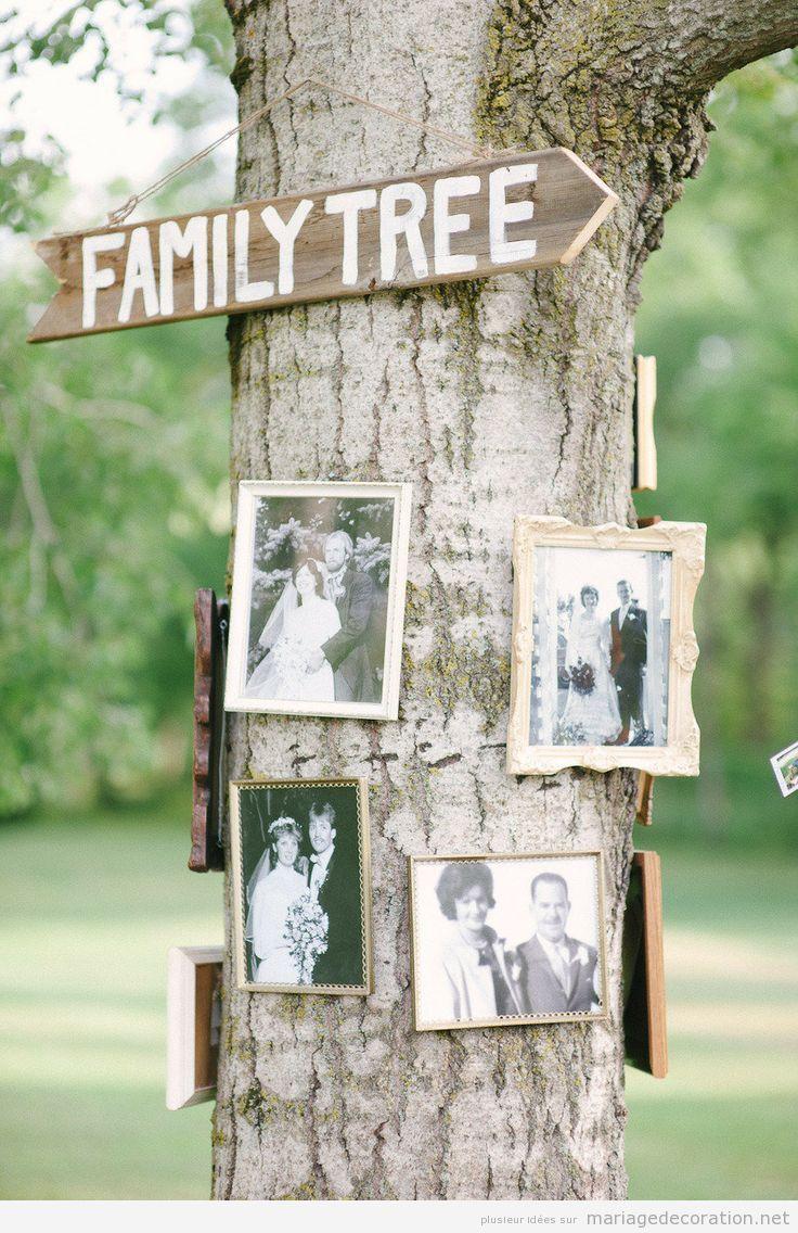 100 Génial Suggestions Deco Avec Photo De Famille