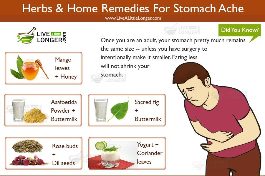Pin on 15 home remedies for stomach ache that effectively work