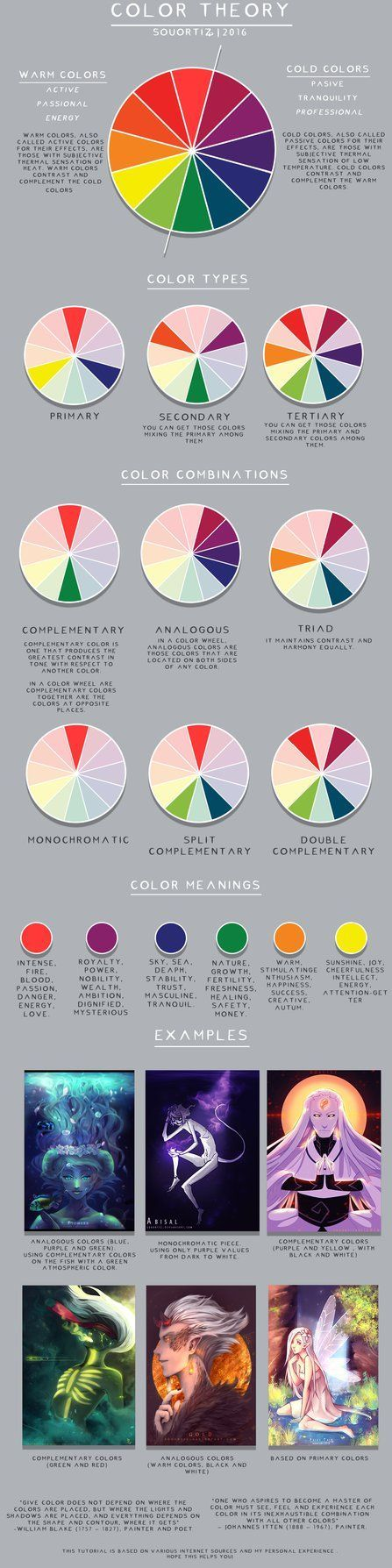 How to Art  Color theory