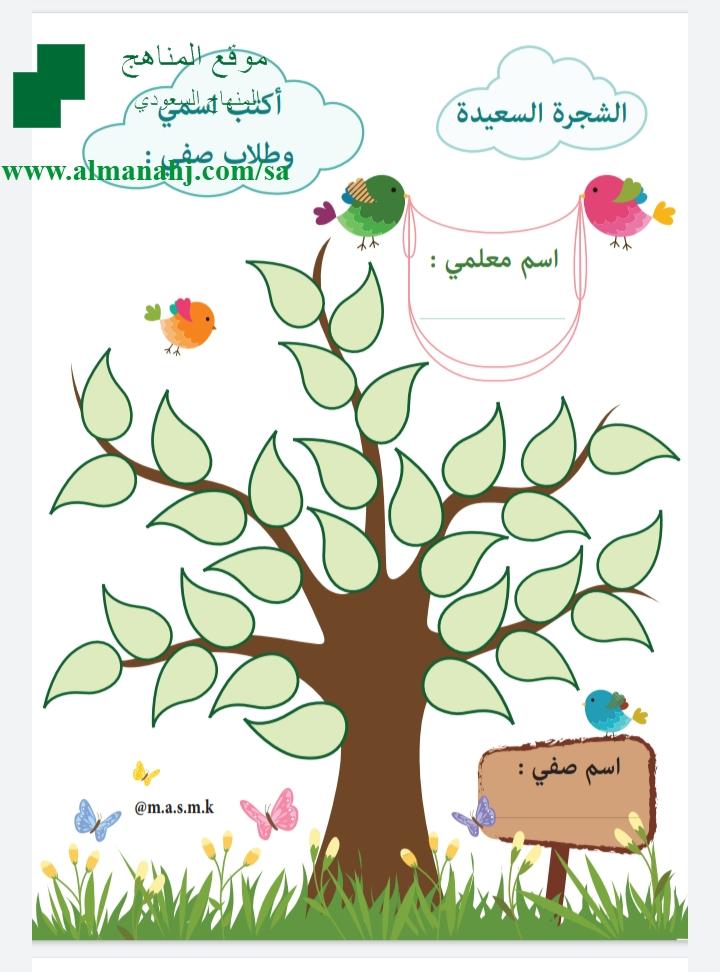 صورة شجرة عائلة بحث Google In 2021