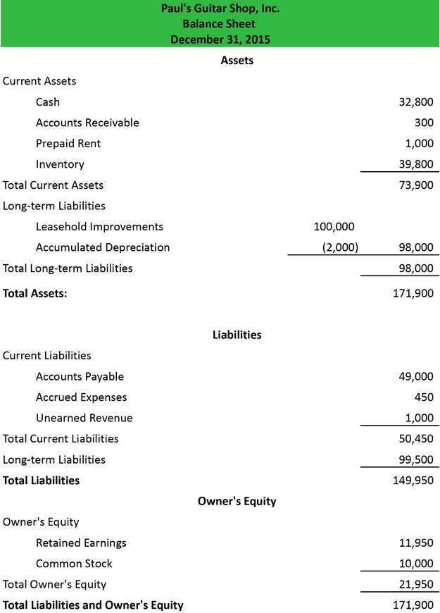 Income Statement And Balance Sheet Template Unique Report Format Balance Sheet  Financials  Pinterest  Balance Sheet .