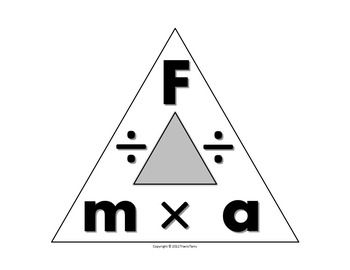 Acceleration formula force. Science journal triangle clipart
