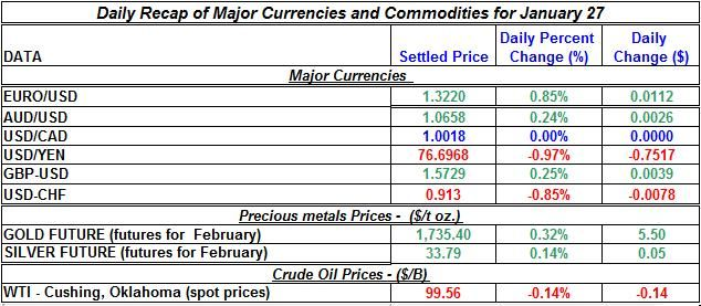 Forex metal prices