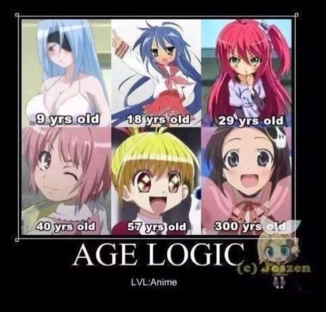 Anime Characters Age : Character ages and anime am i just bad at or do lots