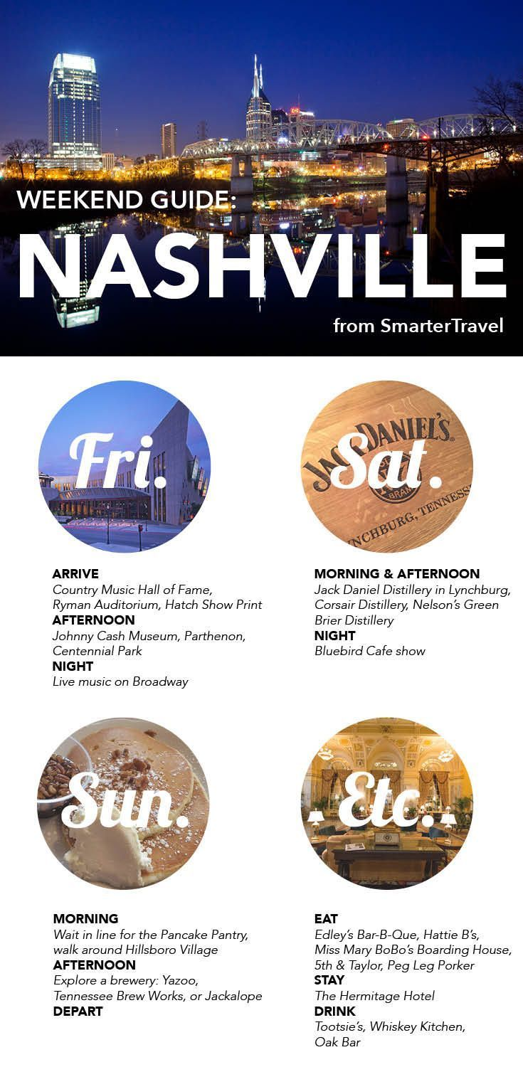 10 Best Things to Do in Nashville | Nashville, Weekend getaways and ...