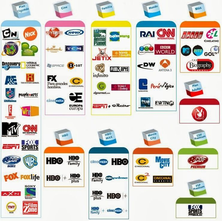 Ver Canal MTV Gratis Television en vivo por