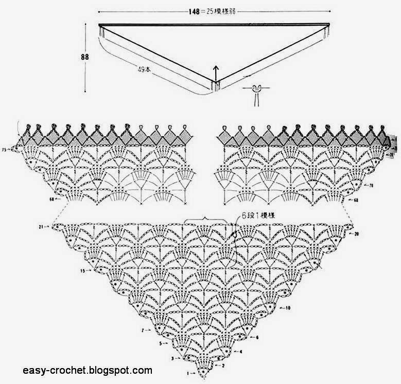Stylish Easy Crochet: Crochet Pattern Of Shawl - Beautiful And ...
