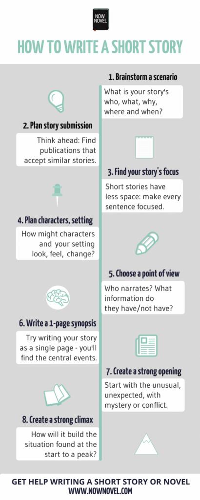 10 Steps to Telling Epic Short Stories #lifestories