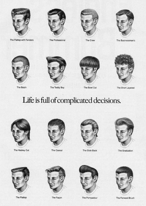 Men Hairstyles Chart Pictures