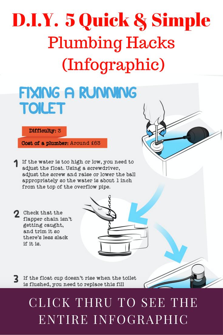 5 quick easy do it yourself plumbing hacks infographic simple 5 quick easy do it yourself plumbing hacks infographic solutioingenieria Images