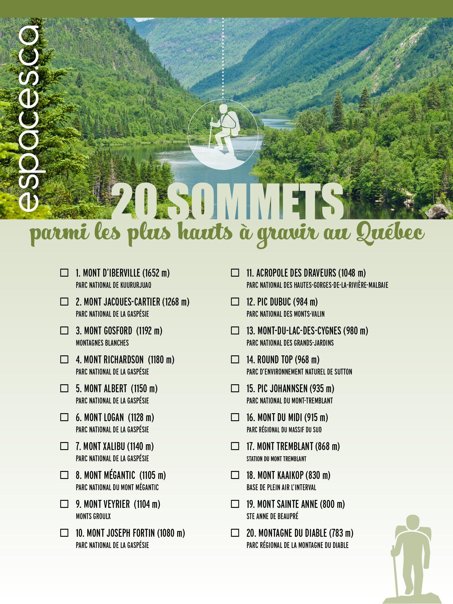 20 sommets parmi les plus hauts à gravir au Québec   Espaces ... on