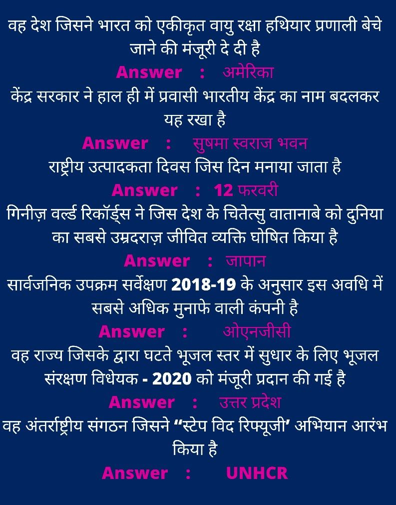 Today Current Affairs In Hindi Gktoday 2020 In Hindi in