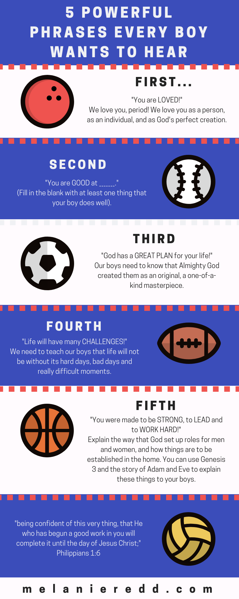 Photo of 5 Powerful Phrases Every Boy Wants to Hear – Melanie Redd