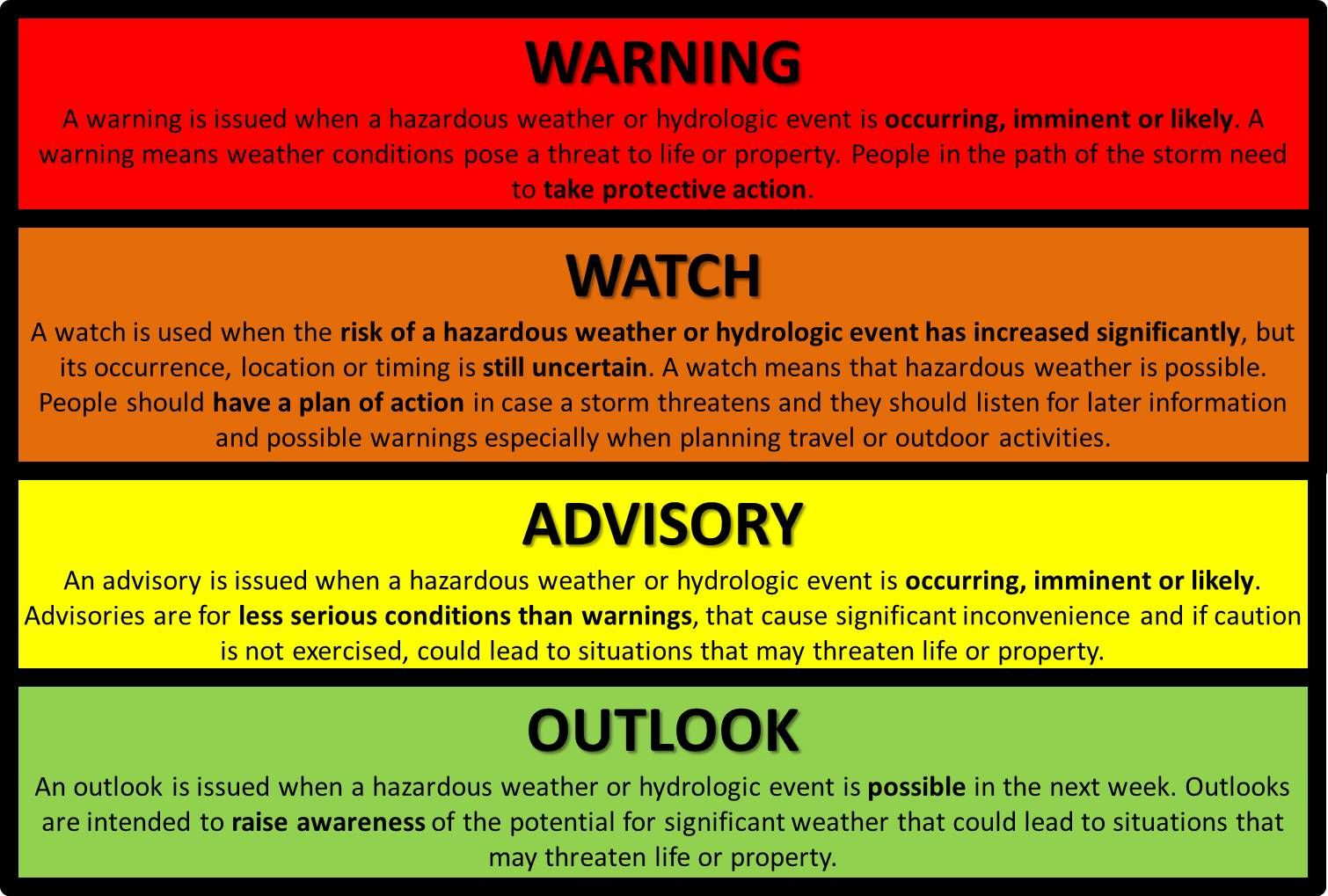 Manhattan ks weather forecast and conditions severe
