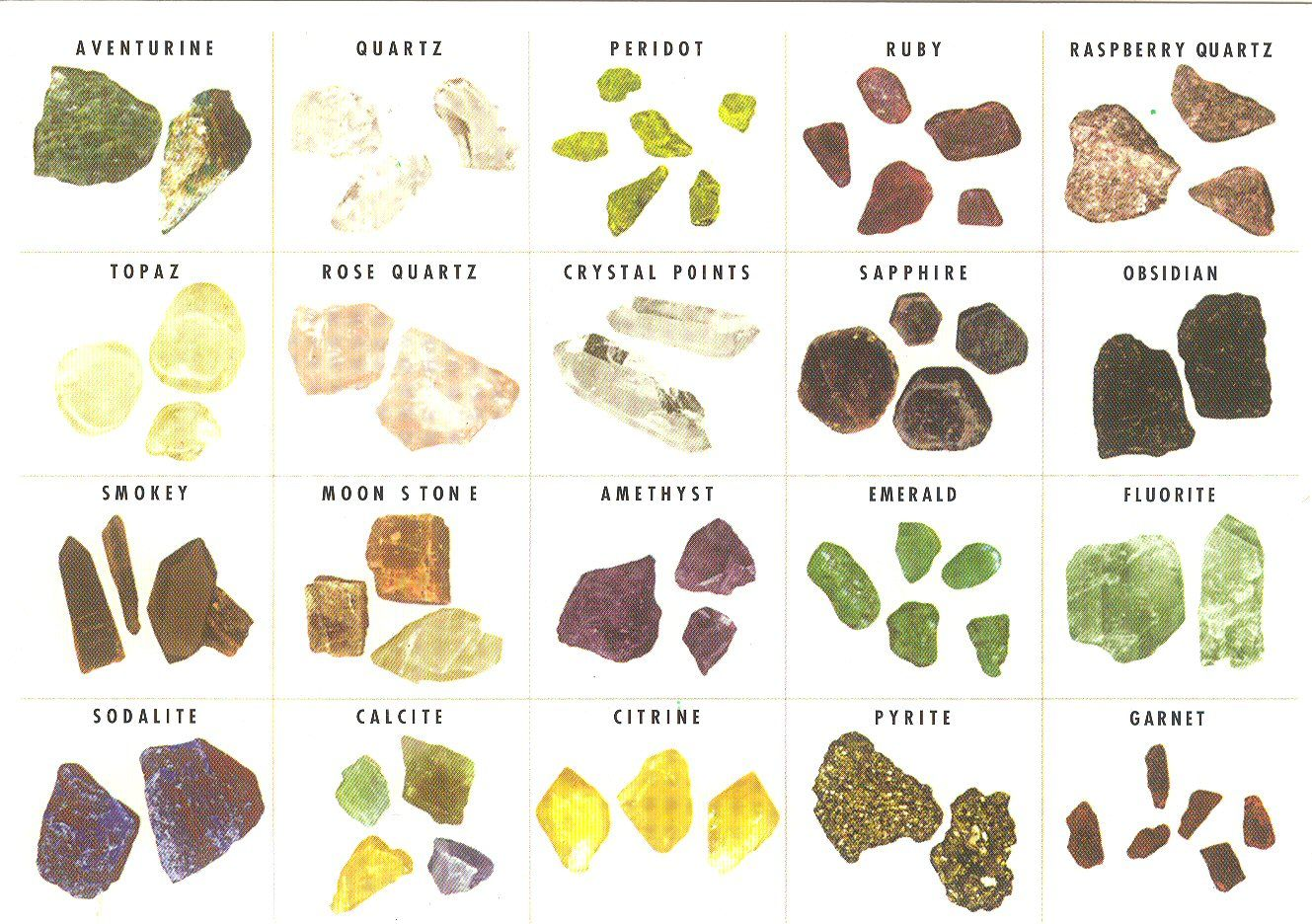 Mineral Chart Gallery