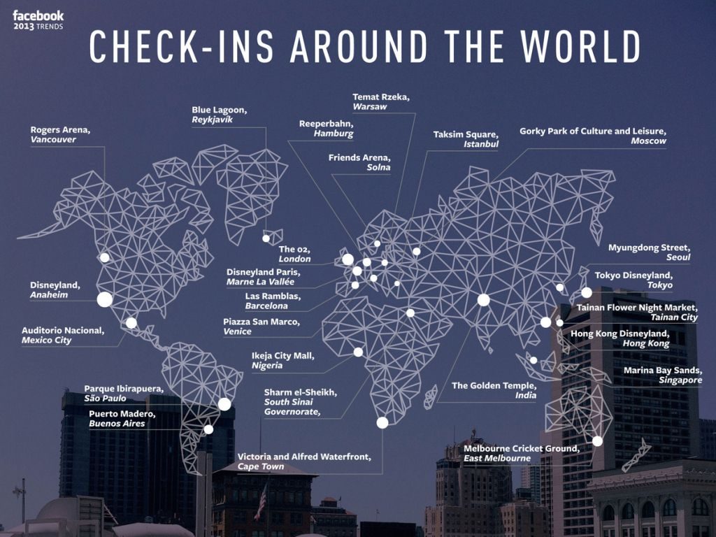 The World S Top Facebook Check In Locations Include Four Disneylands And A Red Light District Top Destinations Social Media Infographic World