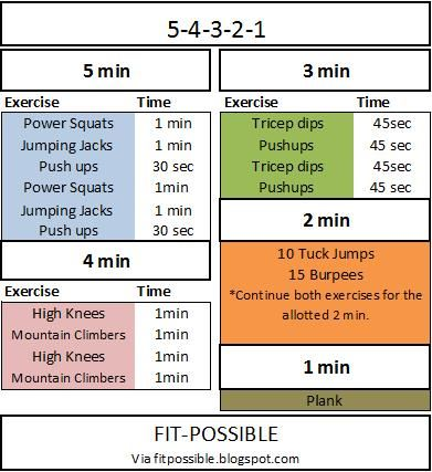 5-4-3-2-1 Workout Via Fit-Possible   Fitpossible.blogspot.com
