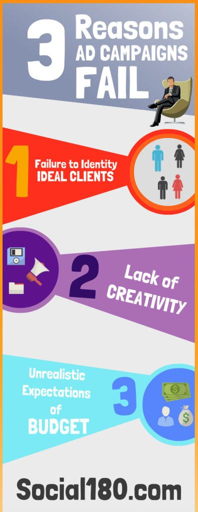 The 12 Worst Social-Media Fails of 2016 - Entrepreneur