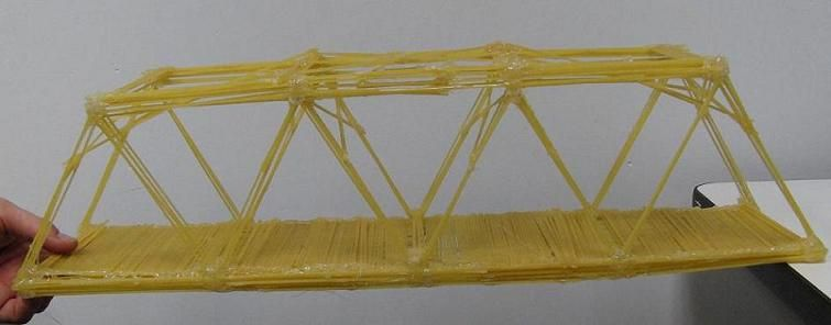 assignment spaghetti bridge Kwantlen polytechnic university spaghetti bridge report cadd squad november 17,2015 this document contains a report on the project management of the cadd squad spaghetti bridge.