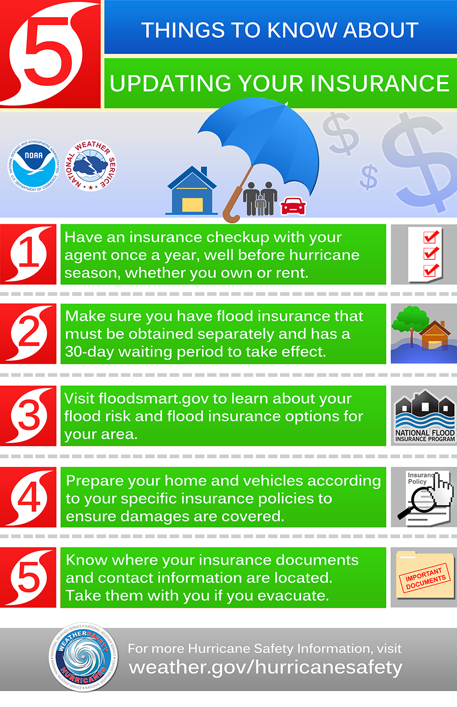 5 Things To Know About Updating Your Insurance Hurricane Preparedness Hurricane Safety Hurricane Prep