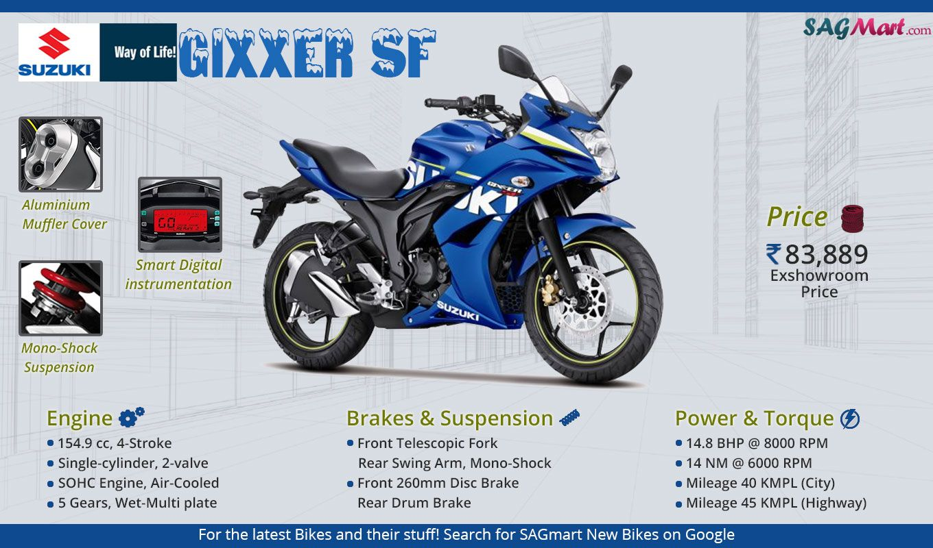 Read out the specs of suzuki gixxer sf bike through this designed infographic