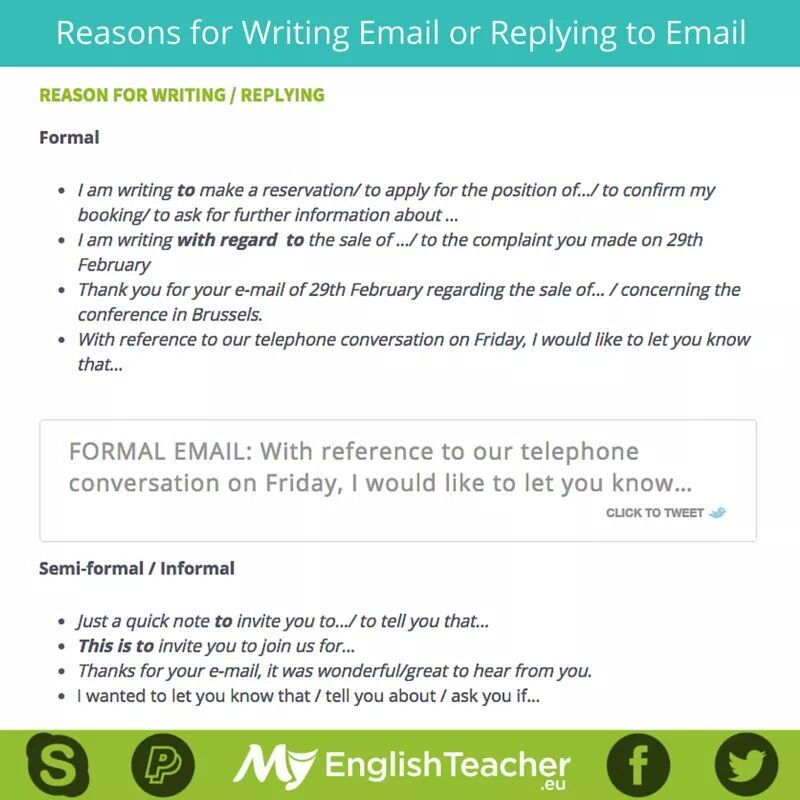 Writing letters and emails in English - Speak Languages
