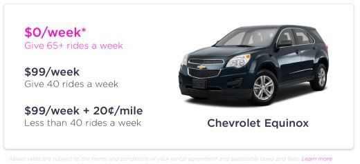 Lyft Car Rental >> Up To 1 000 Driver Sign Up Bonus For Lyft Work From Car